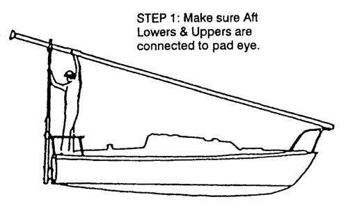 Mast Up Sailboat Mast Raising System